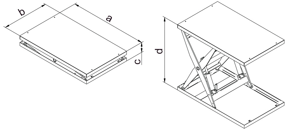 Single-scissor lift table dimensions