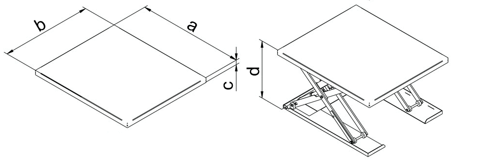 Low-profile lift table measurements